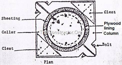 Hình 2 (b): Chi tiết ván khuôn gỗ cho cột RCC tròn