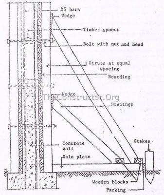 Hình 6: Ván khuôn gỗ cho tường RCC