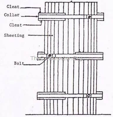 Hình 2 (a): Độ cao
