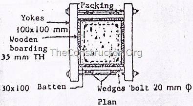 Hình 3 (b): Chi tiết ván khuôn gỗ cho cột RCC hình vuông hoặc hình chữ nhật