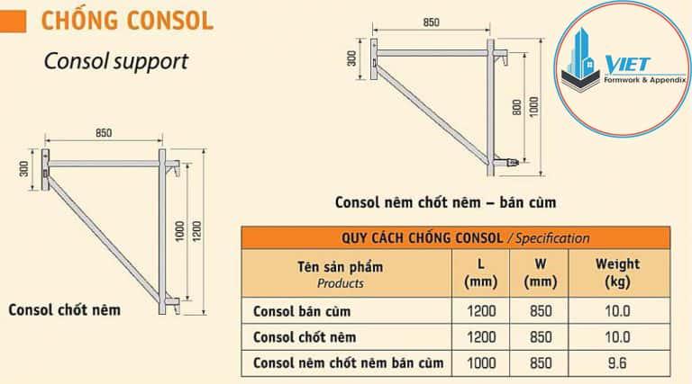 Kích thước Cột Chống Consol