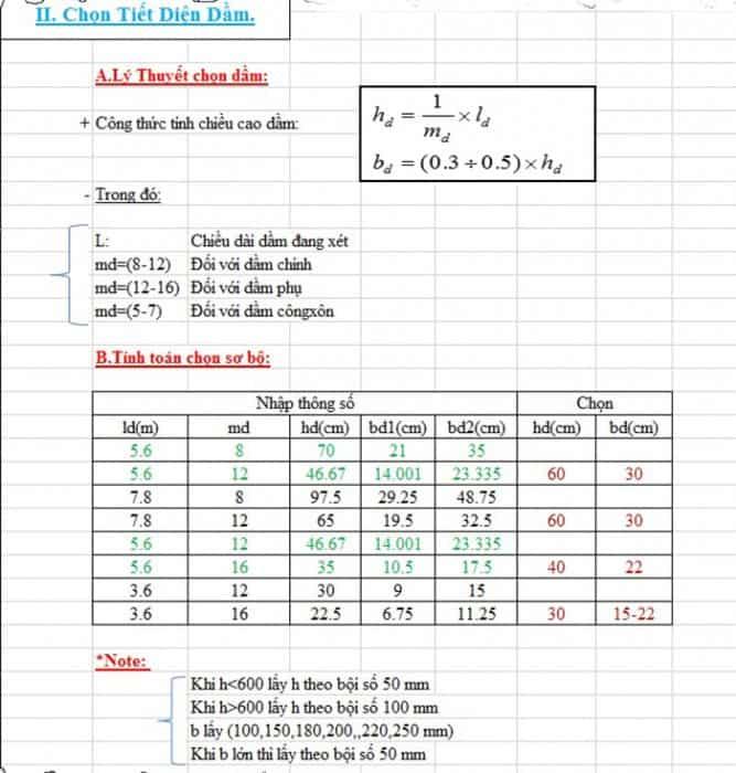 7 nguyên lý cấu tạo bê tông cốt thép cần biết 1.jpg