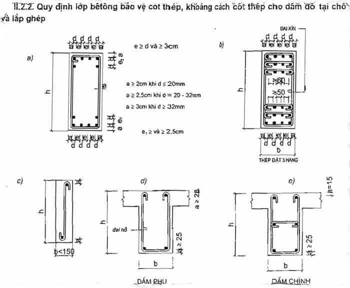 7 nguyên lý cấu tạo bê tông cốt thép cần biết 9.jpg