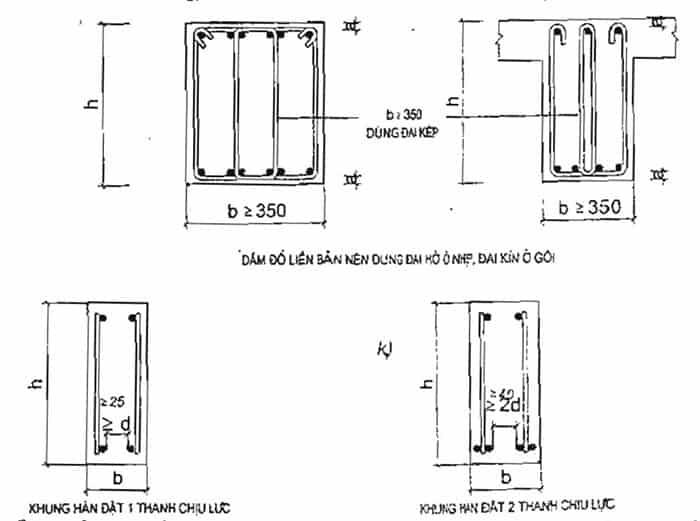 7 nguyên lý cấu tạo bê tông cốt thép cần biết 10.jpg