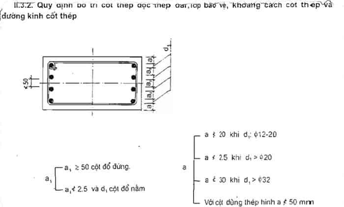 7 nguyên lý cấu tạo bê tông cốt thép cần biết 11.jpg