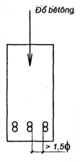 7 nguyên lý cấu tạo bê tông cốt thép cần biết 12.jpg