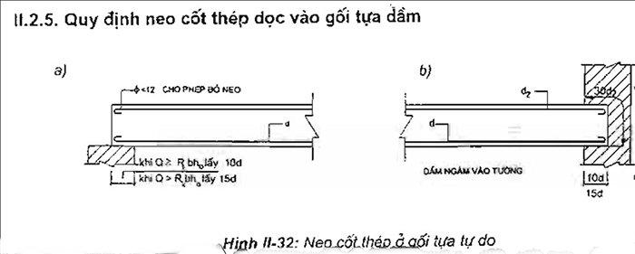 7 nguyên lý cấu tạo bê tông cốt thép cần biết 18.jpg