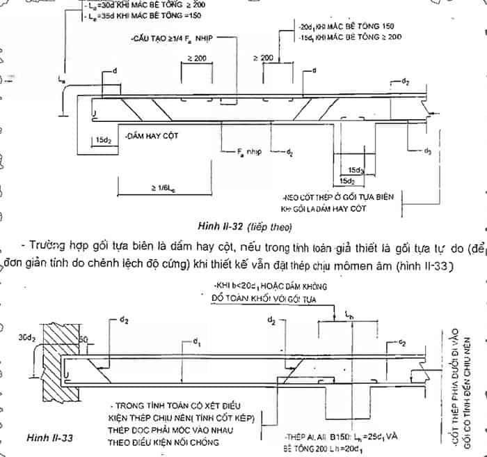 7 nguyên lý cấu tạo bê tông cốt thép cần biết 20.jpg