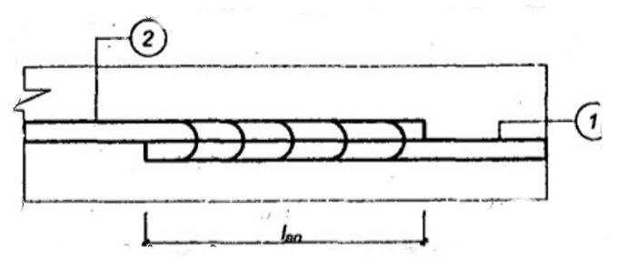 7 nguyên lý cấu tạo bê tông cốt thép cần biết 25.jpg