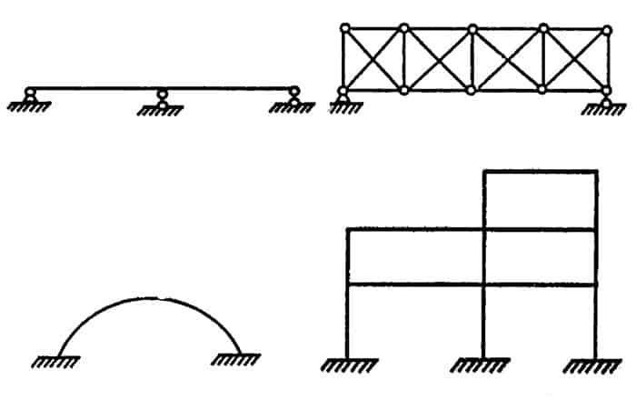 tính toán nội lực trong kết cấu xây dựng 4.jpg