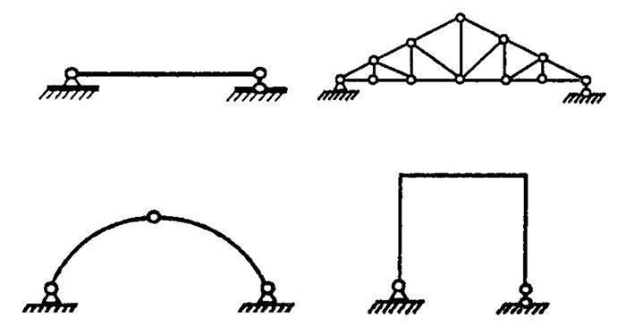 tính toán nội lực trong kết cấu xây dựng.jpg