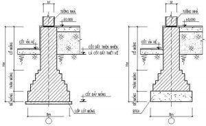 Kết cấu móng nhà 4 tầng - Móng gạch